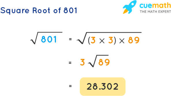 Square Root of 801