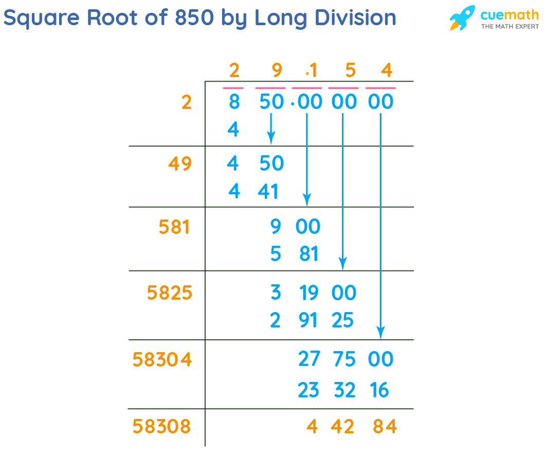Square Root of 850 by Long Division Method
