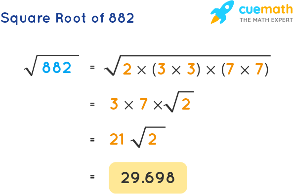 Square Root of 882
