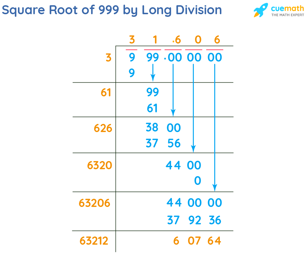 Square Root of 999 by Long Division Method