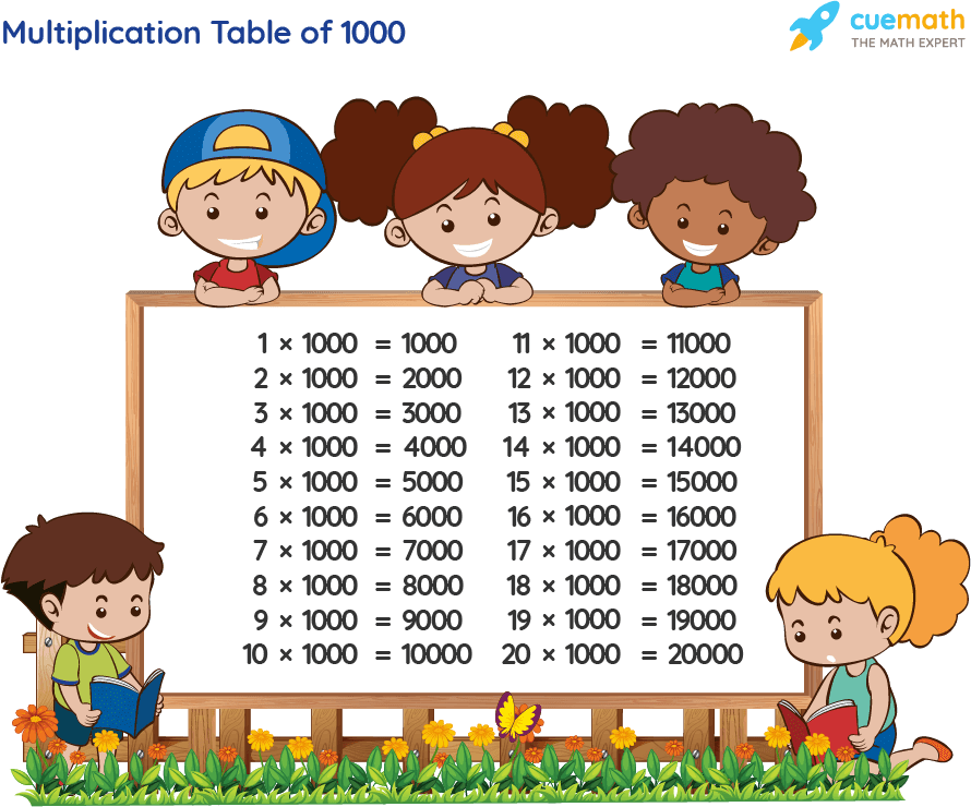 Table of 1000 Chart
