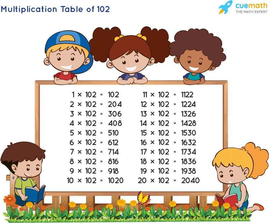 Table of 102 Chart