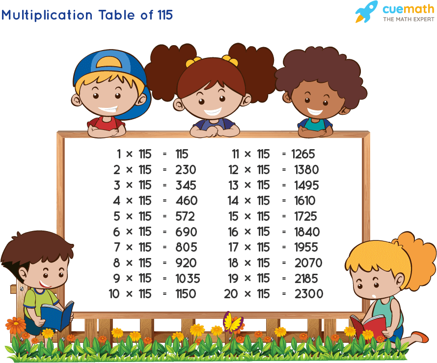 Table of 115 Chart