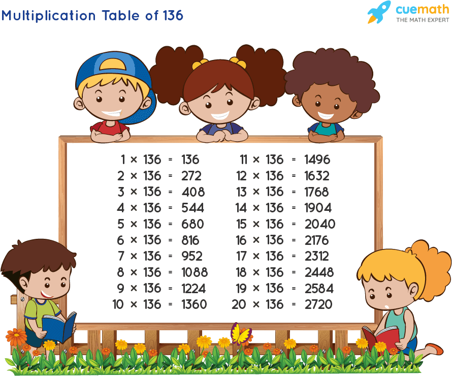 Table of 136 Chart