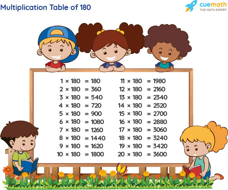 Table of 180 Chart