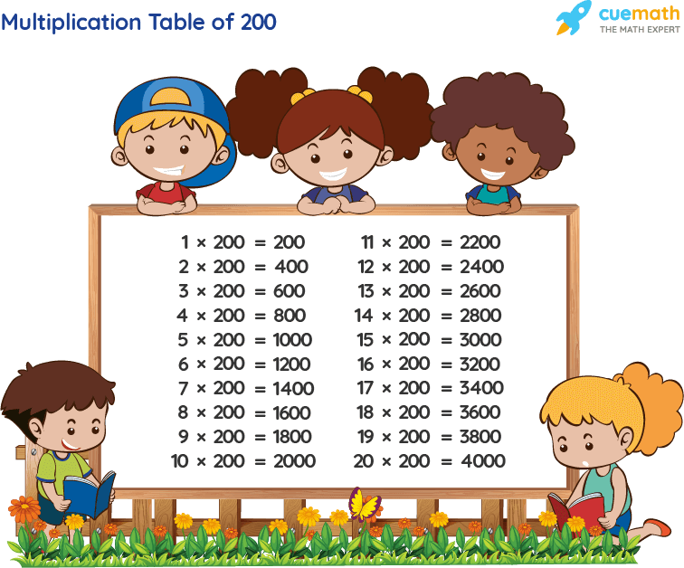 Table of 200 Chart