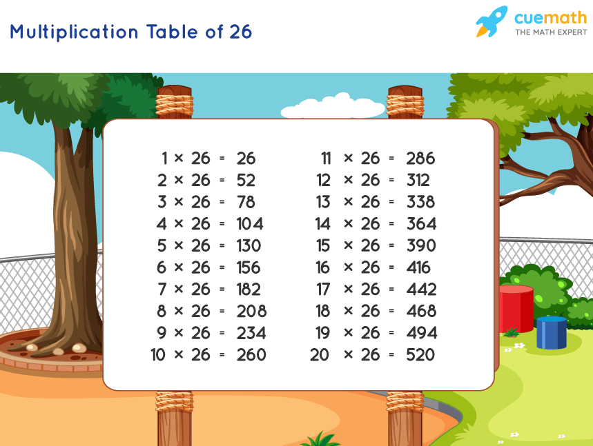 Table of 26 Chart