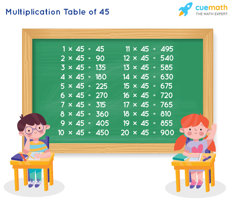 Table of 45 Chart