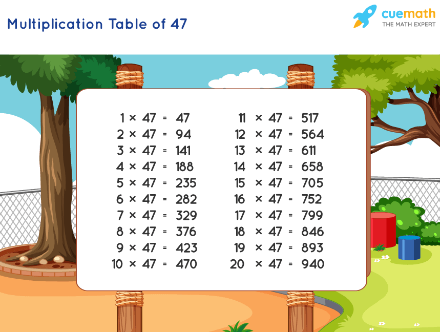 Table of 47 Chart