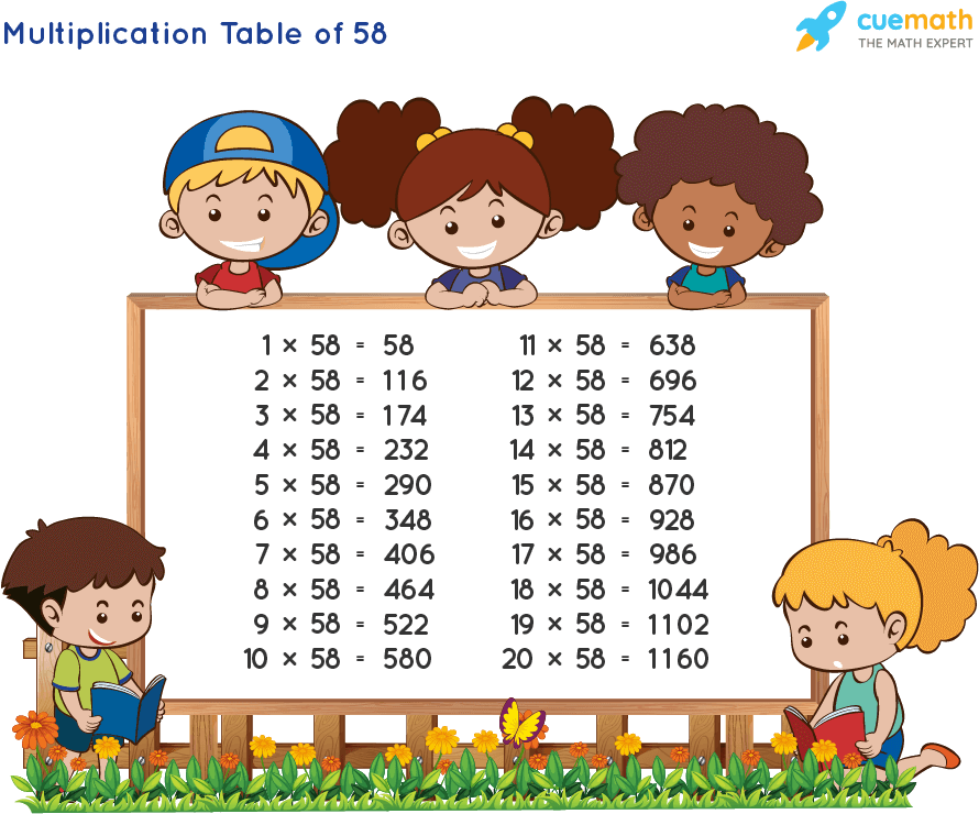 Table of 58 Chart