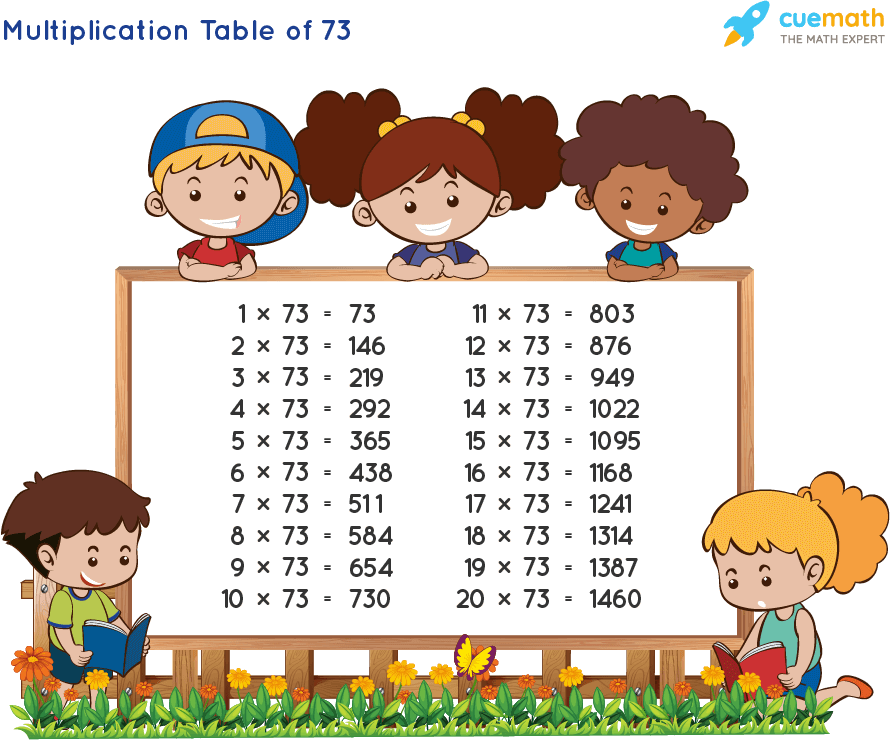 Table of 73 Chart