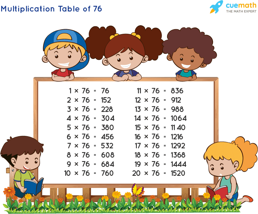 Table of 76 Chart