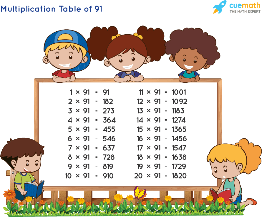 Table of 91 Chart