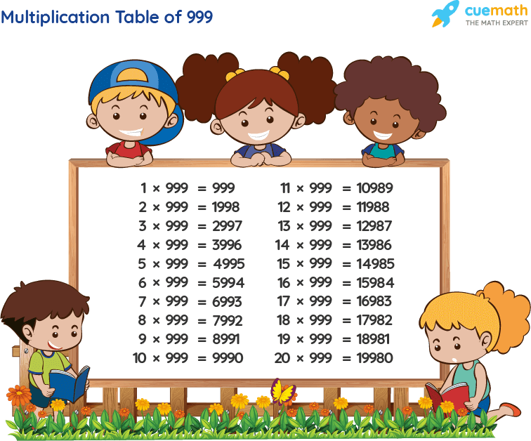 Table of 999 Chart