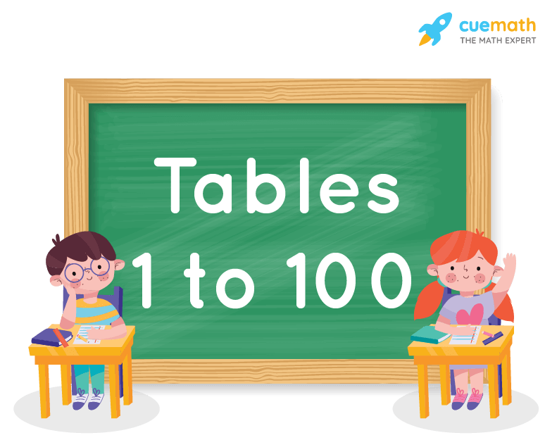 Tables from 2 to 100