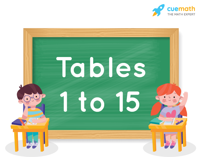 Tables from 2 to 15