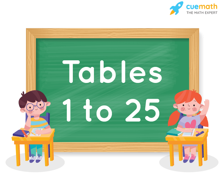 Tables from 2 to 25