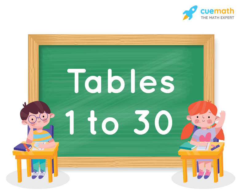 Tables from 2 to 30