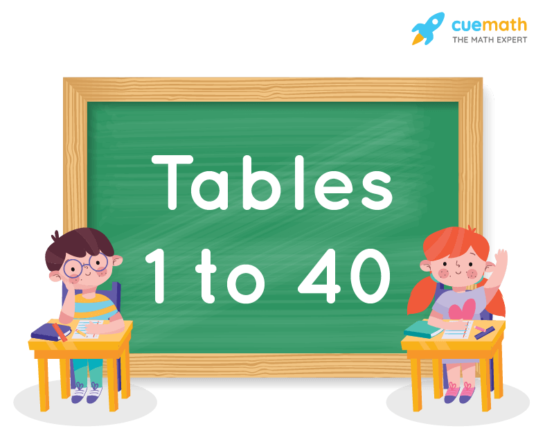 Tables from 2 to 40