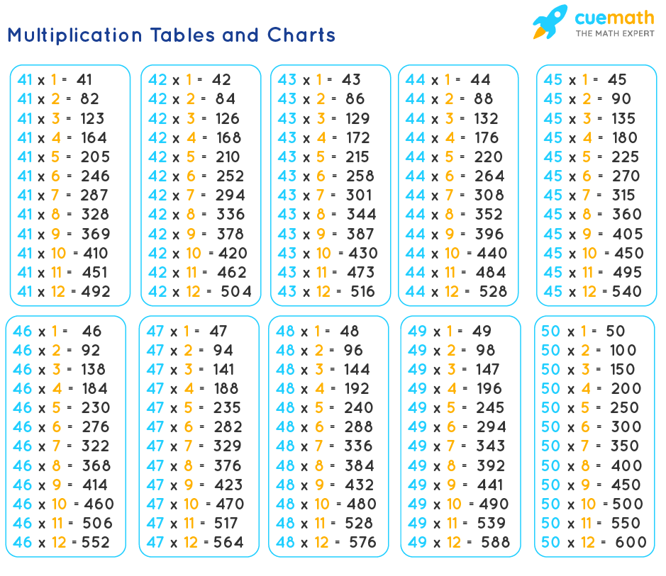 Tables from 41 to 50